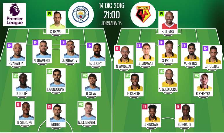 Official line-ups for Man City vs Watford. BeSoccer