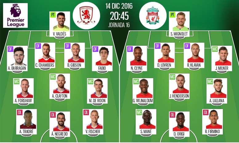 Line-ups for Middlesbrough vs Liverpool. BeSoccer