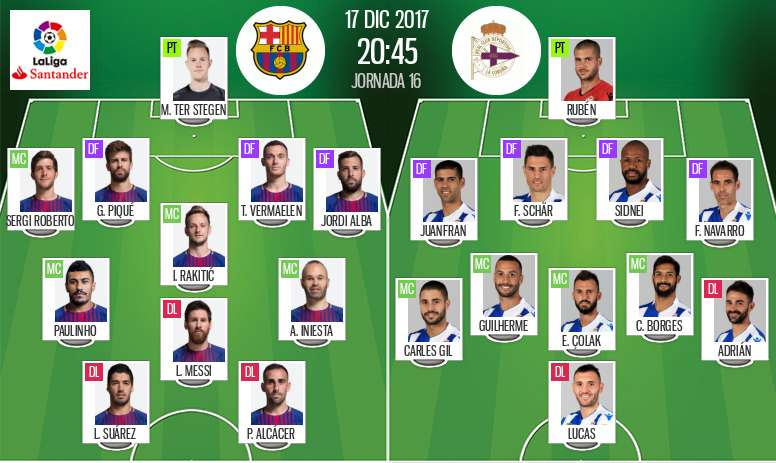 Official lineups Barcelona-Deportivo. BeSoccer