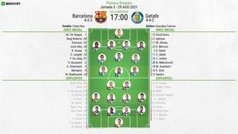 Onces confirmados del Barcelona-Getafe. BeSoccer