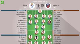 Alineaciones del encuentro de Primera División Eibar-Atleti. BeSoccer