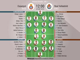 Alineaciones del encuentro de Primera División Espanyol-Valladolid. BeSoccer