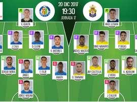 Alineaciones del encuentro de Primera División Getafe-Las Palmas, diciembre de 2017. BeSoccer