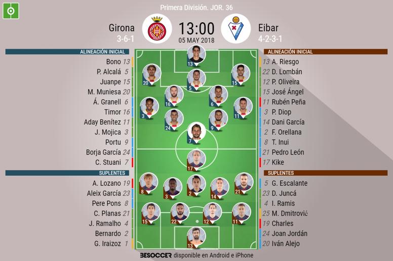 Alineaciones del encuentro de Primera División Girona-Eibar, mayo de 2018. BeSoccer