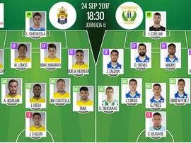Alineaciones del encuentro de Primera División Las Palmas-Leganés. BeSoccer