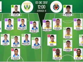 Alineaciones del encuentro de Primera División Leganés-Villarreal. BeSoccer