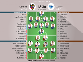 Alineaciones del encuentro de Primera División Levante-Alavés. BeSoccer
