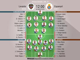 Alineaciones del encuentro de Primera División Levante-Espanyol, marzo de 2018. BeSoccer