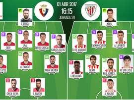 Alineaciones del encuentro de Primera División Osasuna-Athletic, abril de 2017. BeSoccer