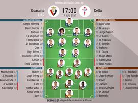 Onces oficiales del Osasuna-Celta. BeSoccer