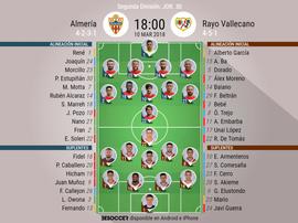 Alineaciones del encuentro de Segunda División Almería-Rayo, marzo de 2018. BeSoccer