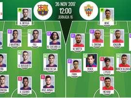 Alineaciones del encuentro de Segunda División Barcelona B-Almería. BeSoccer