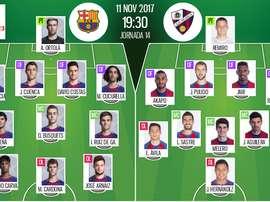 Alineaciones del encuentro de Segunda División Barcelona B-Huesca. BeSoccer