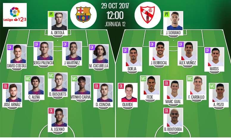 Alineaciones del encuentro de Segunda División Barcelona B-Sevilla Atlético. BeSoccer
