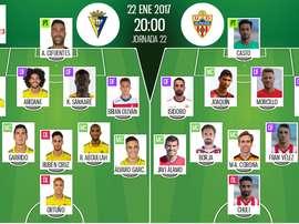 Alineaciones del encuentro de Segunda División Cádiz-Almería, pertenecientes a enero de 2017. BeSoccer