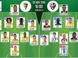 Alineaciones del encuentro de Segunda División Cádiz-Huesca, pertenecientes a noviembre de 2016. BeSoccer