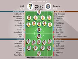Alineaciones del encuentro de Segunda División Cádiz-Tenerife, mayo de 2018. BeSoccer
