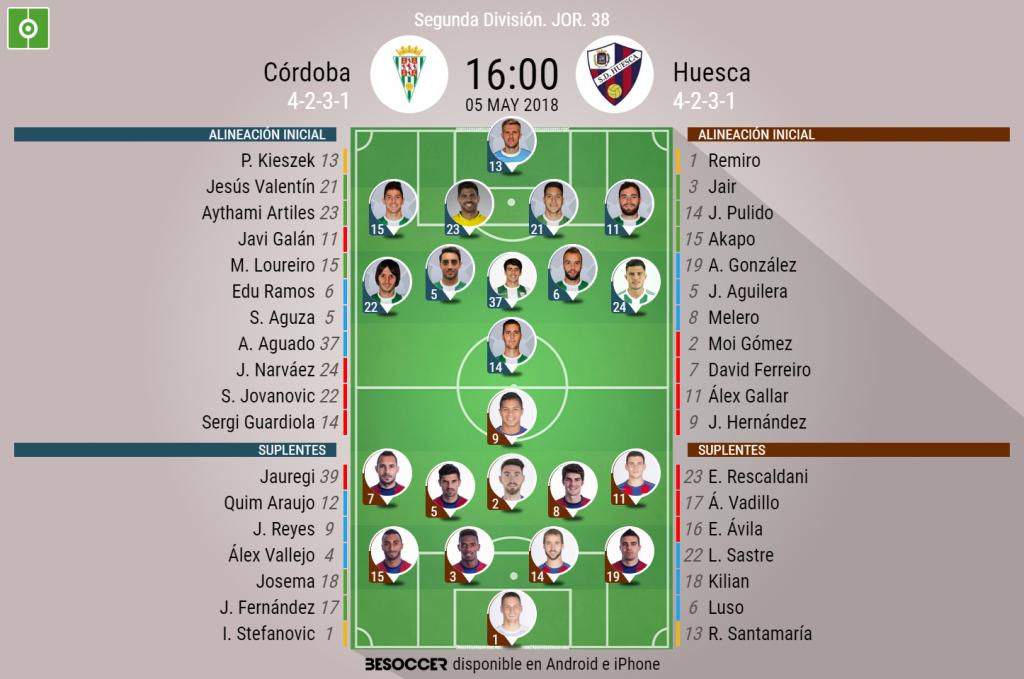 Huesca sueña con el ascenso con el doblete del 'Cucho' Hernández