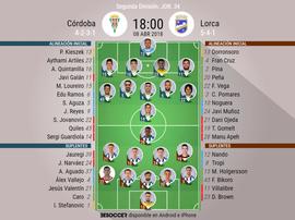 Alineaciones del encuentro de Segunda División Córdoba-Lorca, abril de 2018. BeSoccer