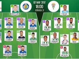 Alineaciones del encuentro de Segunda División Getafe-Córdoba. BeSoccer
