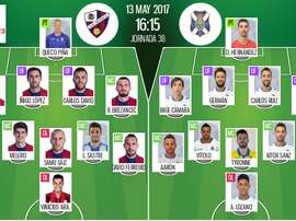 Alineaciones del encuentro de Segunda División Huesca-Tenerife. BeSoccer