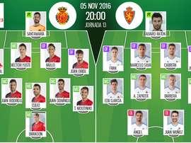 Alineaciones del encuentro de Segunda División Mallorca-Zaragoza, pertenecientes a noviembre de 2016. BeSoccer