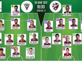 Alineaciones del encuentro de Segunda División Mirandés-Huesca, marzo de 2017. BeSoccer