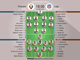 Alineaciones del encuentro de Segunda División Osasuna-Lugo, abril de 2018. BeSoccer