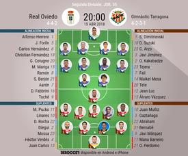 Alineaciones del encuentro de Segunda División Oviedo-Nàstic, abril de 2018. BeSoccer