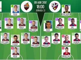 Alineaciones del encuentro de Segunda División Reus-Huesca, abril de 2017. BeSoccer
