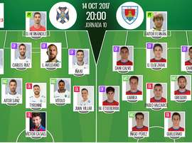 Alineaciones del encuentro de Segunda División Tenerife-Numancia. BeSoccer