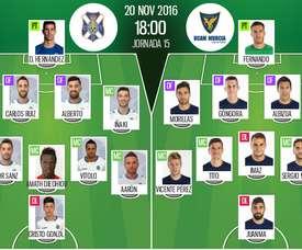Alineaciones del encuentro de Segunda División Tenerife-UCAM Murcia, noviembre de 2016. BeSoccer