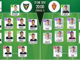 Alineaciones del encuentro de Segunda División UCAM-Zaragoza, pertenecientes a enero de 2017. BeSoccer
