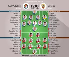 Alineaciones del encuentro de Segunda División Valladolid-Almería, marzo de 2018. BeSoccer