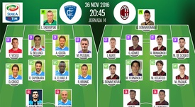 Alineaciones del encuentro de Serie A Empoli-Milan, noviembre de 2016. BeSoccer
