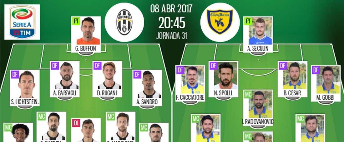 Alineaciones del encuentro de Serie A Juventus-Chievo, abril de 2017. BeSoccer