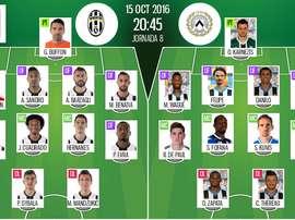Alineaciones del encuentro de Serie A Juventus-Udinese, pertenecientes a octubre de 2016. BeSoccer