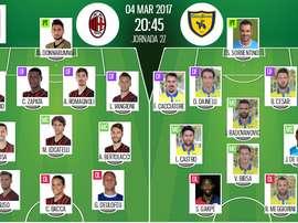 Alineaciones del encuentro de Serie A Milan-Chievo, marzo de 2017. BeSoccer