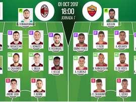 Alineaciones del encuentro de Serie A Milan-Roma. BeSoccer