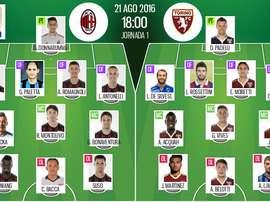 Alineaciones del encuentro de Serie A Milan-Torino, pertenecientes a agosto de 2016. BeSoccer