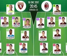 Alineaciones del encuentro de Serie A Torino-Milan, pertenecientes a enero de 2017. BeSoccer