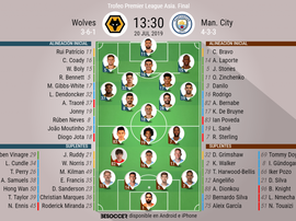Onces confirmados del Wolverhampton-Manchester City. BeSoccer