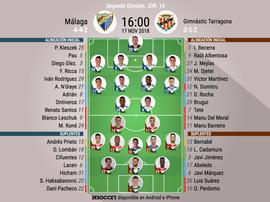 Alineaciones de Málaga y Nàstic. BeSoccer