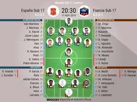Alineaciones del España-Francia Sub 17 de cuartos de final del Mundial 2019. BeSoccer