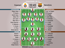 Espanyol-Barcelona, en Cornellà. BeSoccer