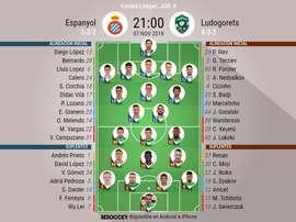 Onces del Espanyol-Ludogorets de la jornada 4 de la Europa League. BeSoccer