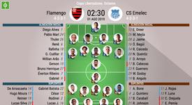 Alineaciones confirmadas del Flamengo-Emelec. BeSoccer
