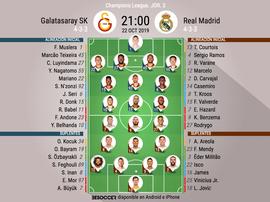 Alineaciones oficiales del Gatasaray-Real Madrid. BeSoccer