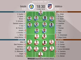 Alineaciones del Getafe-Atlético correspondientes a la Jornada 37 de Liga 2017-18. BeSoccer