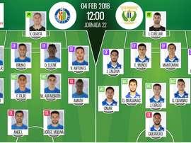 Alineaciones del Getafe-Leganés correspondientes a la jornada 22 de Liga 2017-18. BeSoccer